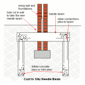 Needle-beam Subsidence Repairs Specialist Cork, Ireland with K&K Construction